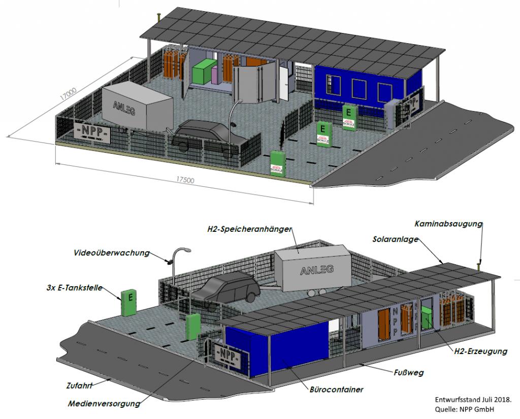 Skizze einer Wasserstoffanlage für ENaQ : Entwurfsstand Juli 2018, Bildquelle: NPP GmbH