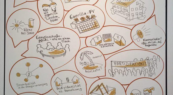 """EWE Innovation Days – """"Wohnquartiere – Wie digital wohnen wir in der Zukunft?"""", Bildquelle: EWE Aktiengesellschaft"""