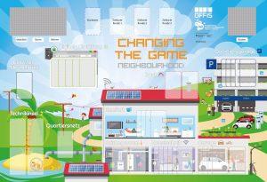 Changing the Game - Neighbourhood, Bildquelle: OFFIS e.V.