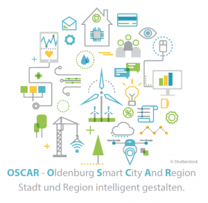 OSCAR - Oldenburg Smart City And Region | Stadt und Region intelligent gestalten, Bildquelle: OLEC e.V.