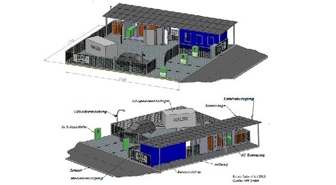 Skizze einer Wasserstoffanlage für ENaQ bestehend aus Elektrolyseur, Brennstoffzelle, mobilem Energiespeicher und stationärem Wasserstoffspeicher: Entwurfsstand Juli 2018, Bildquelle: NPP GmbH
