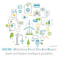 OSCAR - Oldenburg Smart City And Region | Stadt und Region intelligent gestalten, Bildquelle: Shutterstock